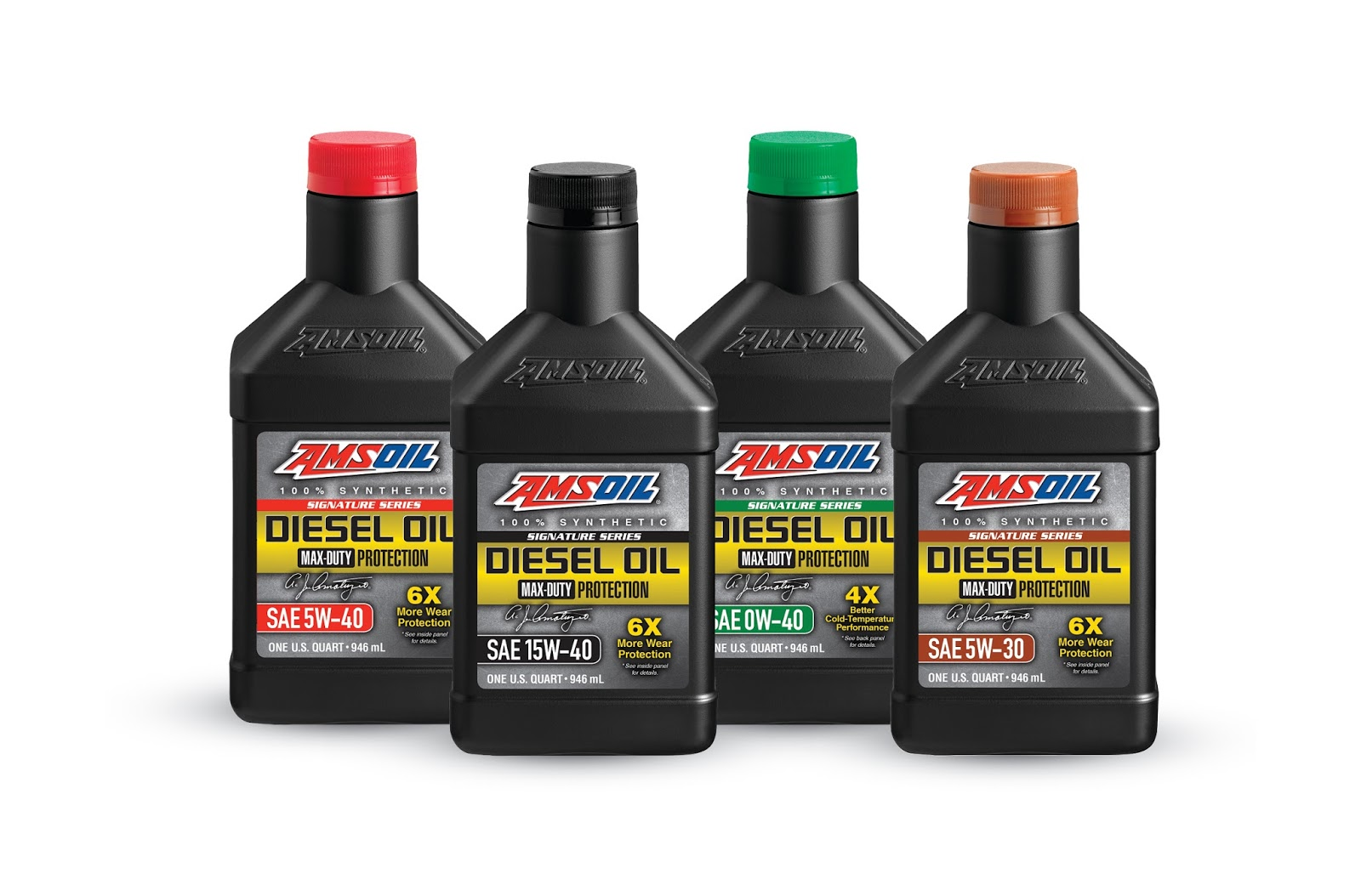 Amsoil diesel oil change recommendations for Amsoil signature series synthetic motor oil